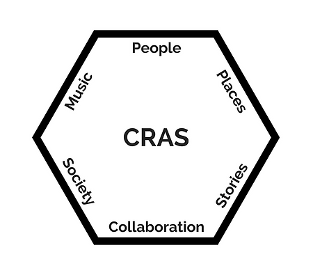 CRAS own crative eco system: Music, people, places stories, collabortion, society. Created with Canva.com