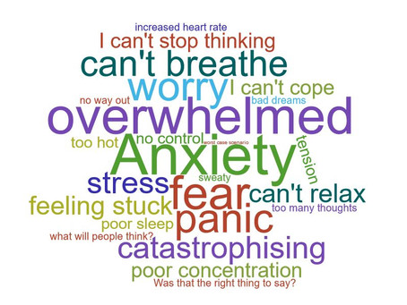 Anxiety; what's happening and what can you do