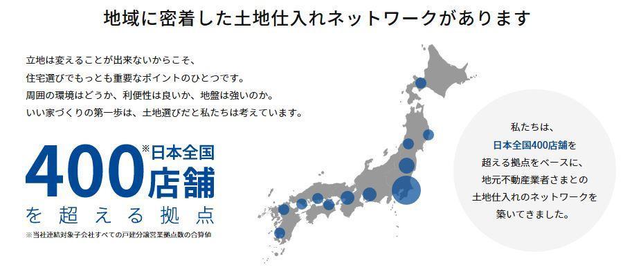 全国に400店舗以上の土地収集・建築拠点を構え、厳選した体制を構築。 日本一だから出来るスケールメリットがあります。