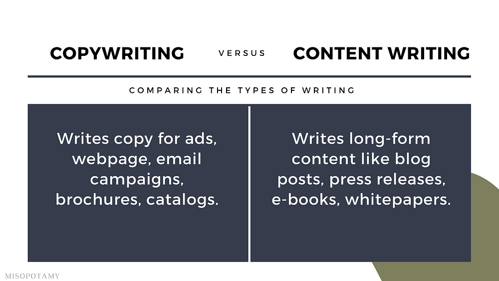 Content Writing & Copywriting: Do You Know the Difference? | Misopotamy
