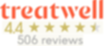 Treatwell Review Victoria Beauty Salon L