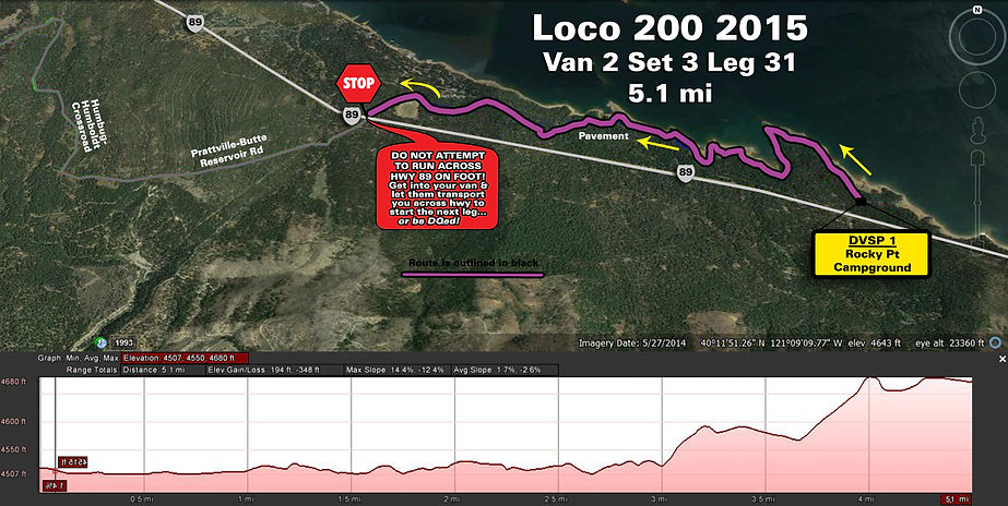 Loco 200 Full Map of Legs