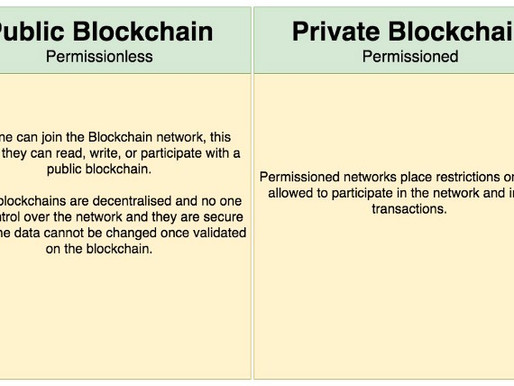 Public vs Private blockchain: similar, or poles apart?