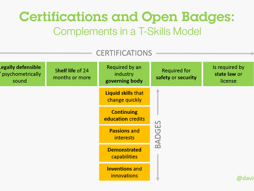 Badges and Certificates; Is there a difference?