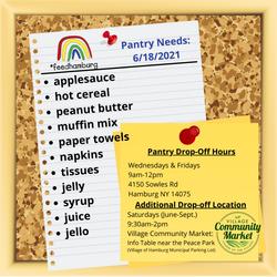 #feedhamburg Grocery List 4.11.21 (1).png