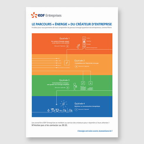 Fiche Épisodes EDF Entreprises