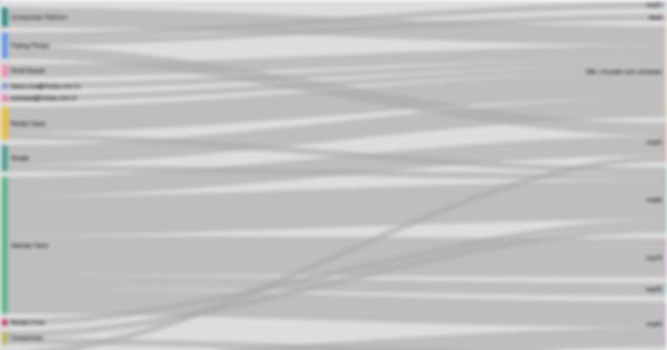 relatorio-do-tracking-das-informacoes.png