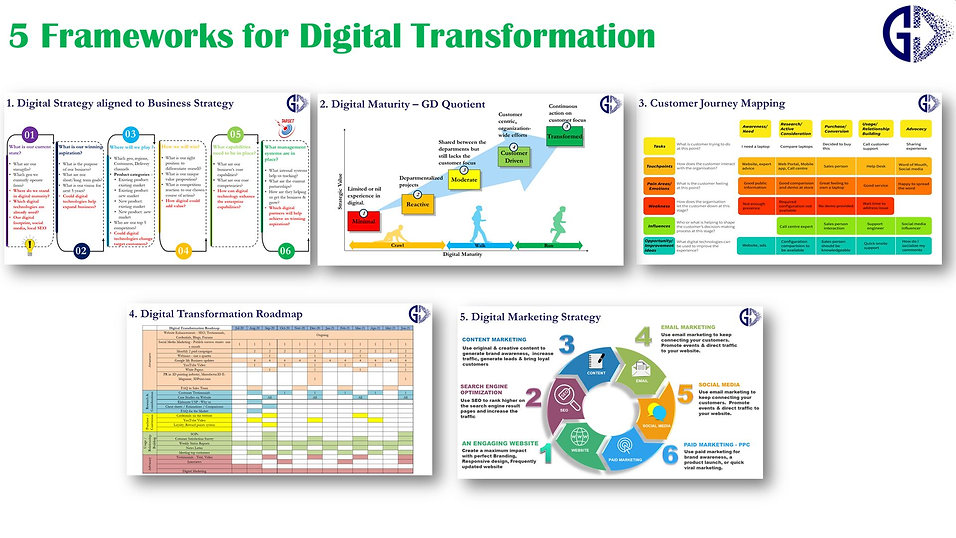 Going Digital - 5 Frameworks