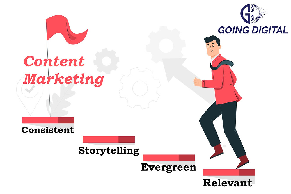 Content Marketing by Going Digital