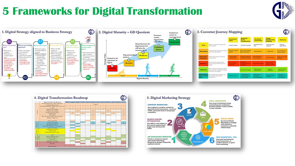5 frameworks of Going Digital