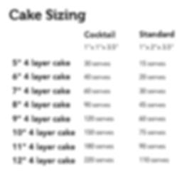 Cake Sizing.png
