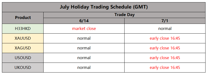 July Holiday Trading Schedule