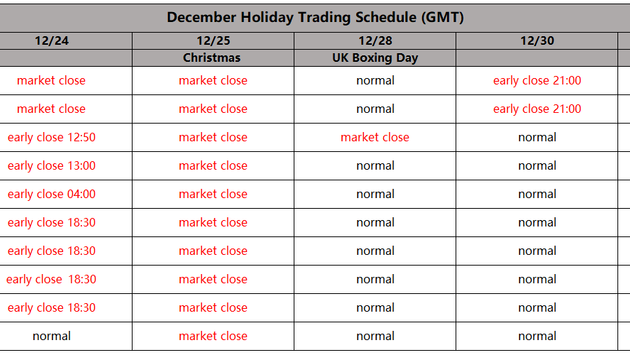 December Holiday Trading Schedule