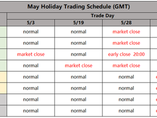 May Holiday Trading Schedule