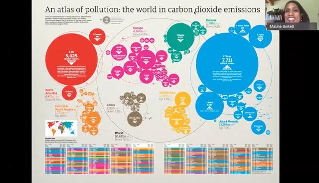 Bahai Carbon Emissions