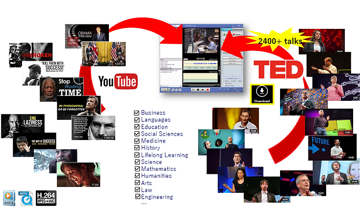 CaLabo EX can paly YouTube otr TED videos.