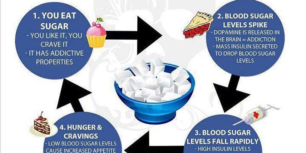 Cravings & How to Break the Cycle - FREE WELLNESS WORKSHOP
