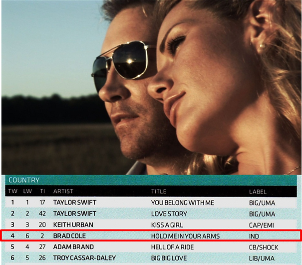 Brad Cole Radio Charts