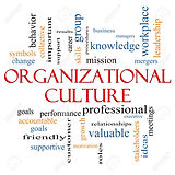 organizational change.jpg