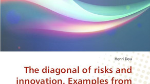 The diagonal of risks and Innovation. Information Analysis. APA Automatic Patent Analysis.