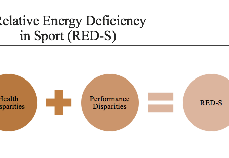 Female Athlete Triad and relative Energy Deficiency in Sport