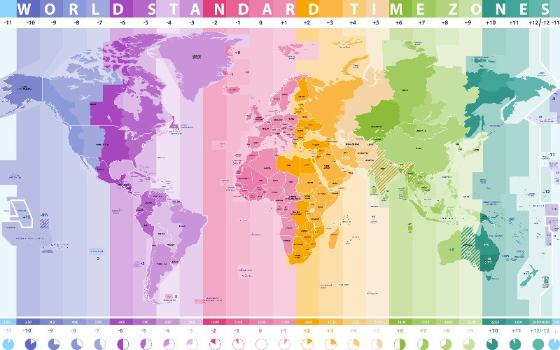 Time in Iceland - time zones map
