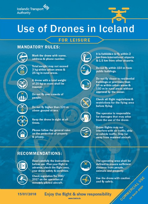 drone legislation in Iceland, rules and recommended use list