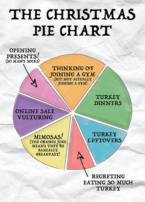 #424 - The Christmas Pie Chart