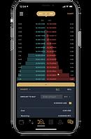 Mobile phone app of Blockkoin Exchange