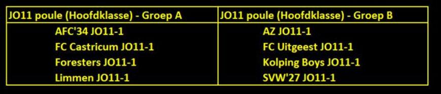 JO11-poule hoofdklasse-Geel zwart dikged
