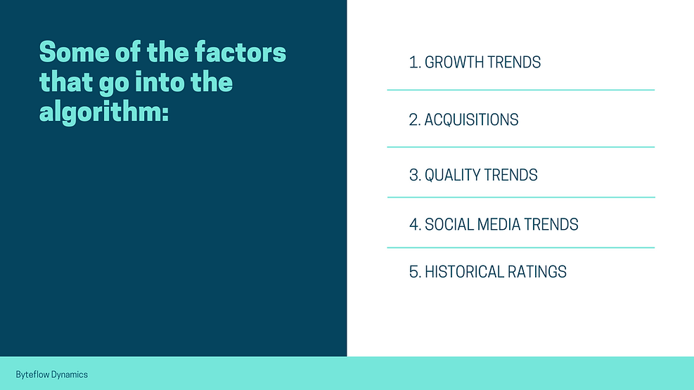 Factors that go into algorithm for MLTC: Growth trends, acquisitions, quality trends, social media trends, historical ratings.