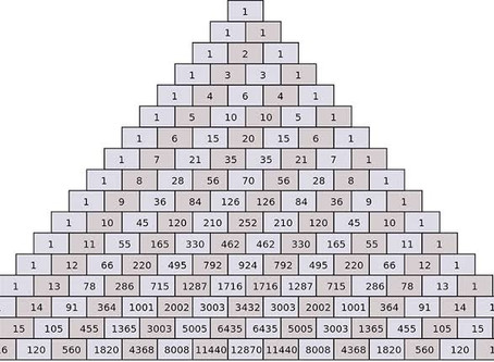 What is Pascal's Triangle