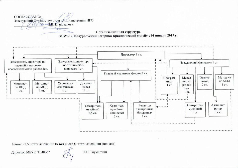 организационная структура.jpg