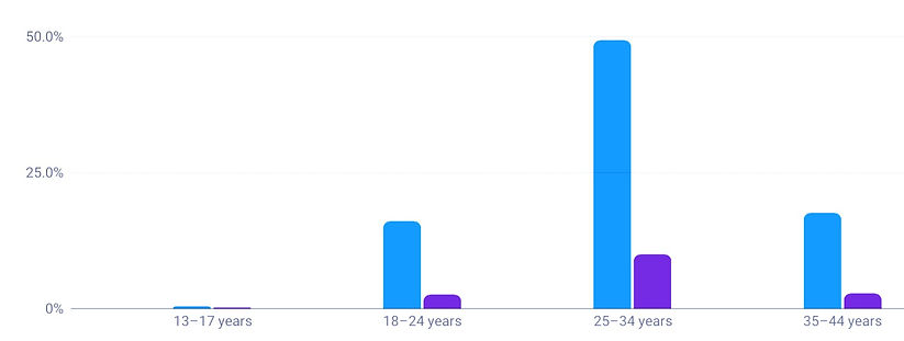 Screen%20Shot%202020-04-24%20at%2010.23_