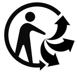 Organiser le tri en interne
