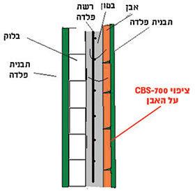CBS-700.jpg