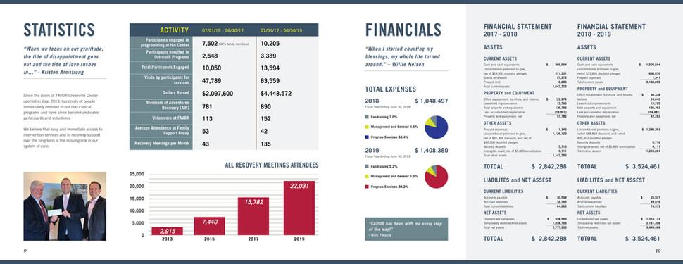 FAVOR-Impact Report-FULL SPREAD-05.jpg