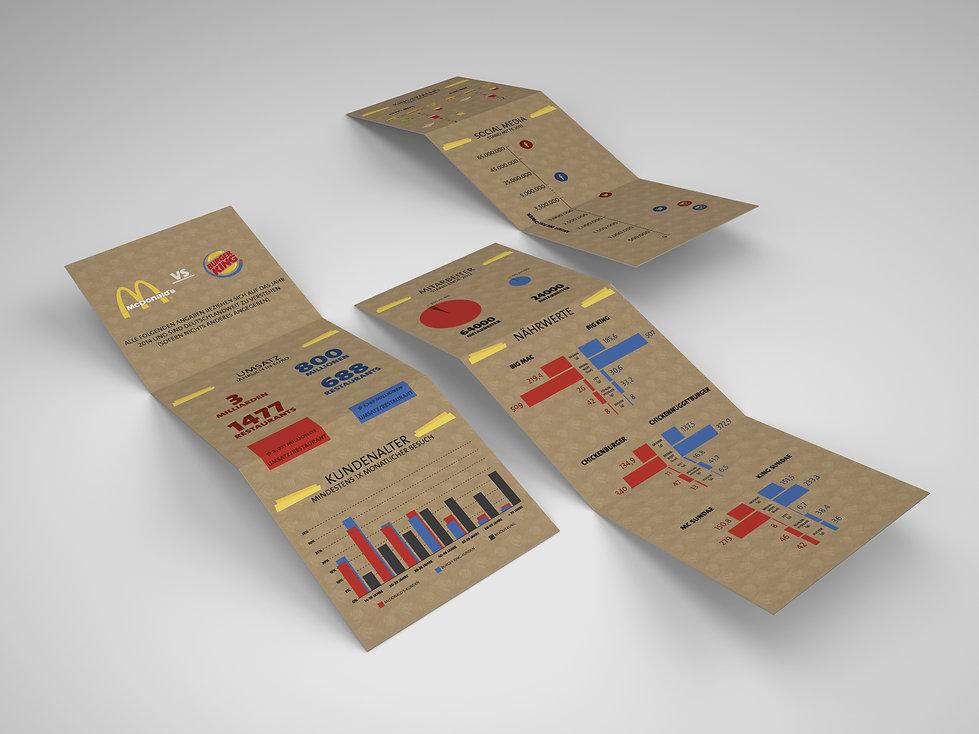 Infographic 3 x Mock 1x3.jpg