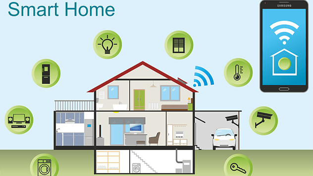 smart home energy use