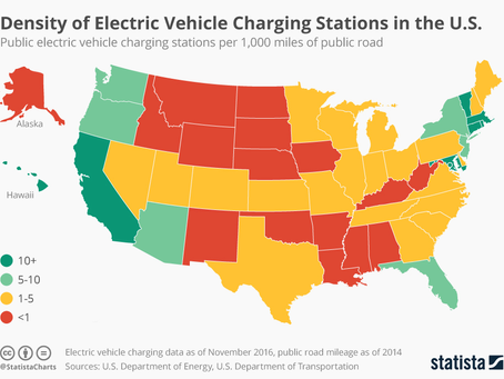 Are You Ready to Purchase an Electric Vehicle?