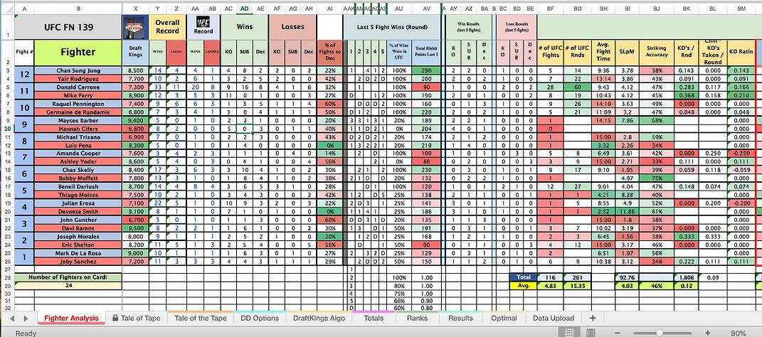DFS Wiki-Sheet