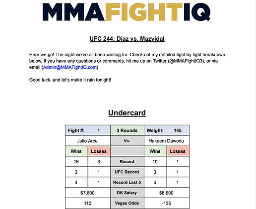UFC 244 - Wagers Fight x Fight Breakdown
