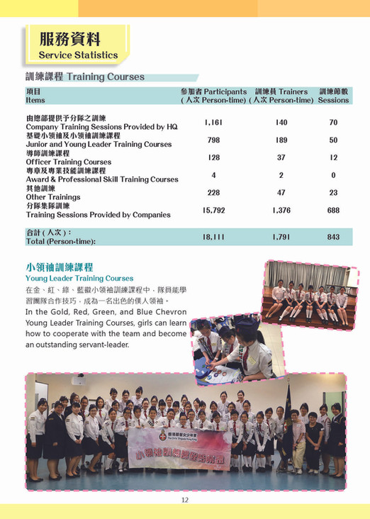 基督女少年軍2019年報_印刷版14.jpg