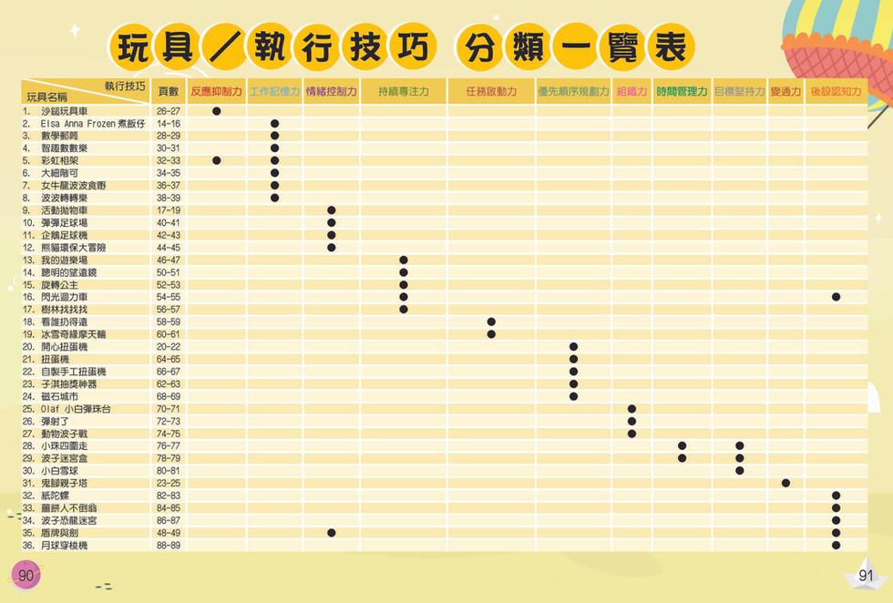 家庭遊戲小寶盒_印刷版5.jpg