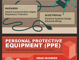 Worker Safety Infographic