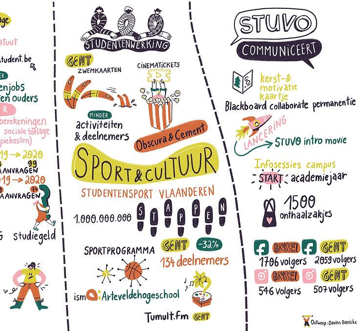 Infografiek_STUVO_Socials_3.jpg