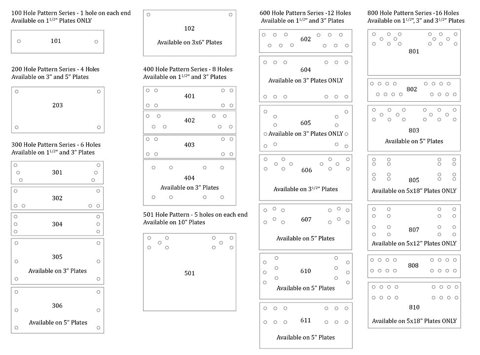 Plate Strap Hole Patterns.jpg