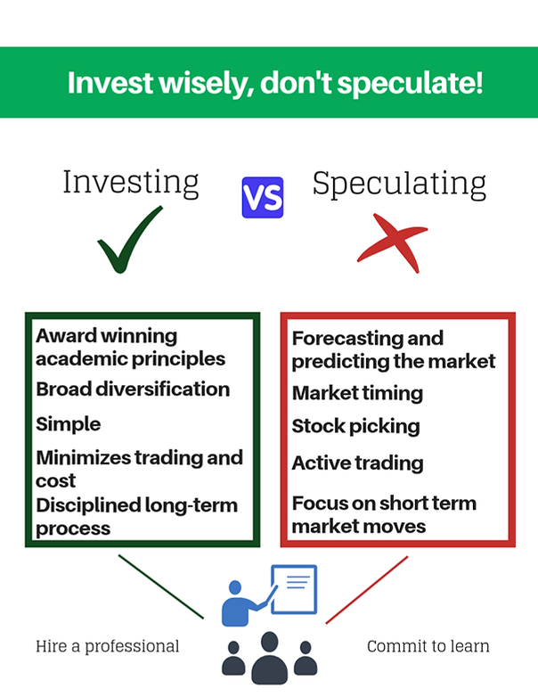 Investing vs speculating.png