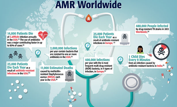 18_AMR_Worldwide_Infographic.jpg