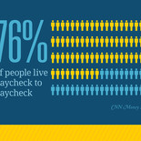 financial-peace-social-infographic-paych